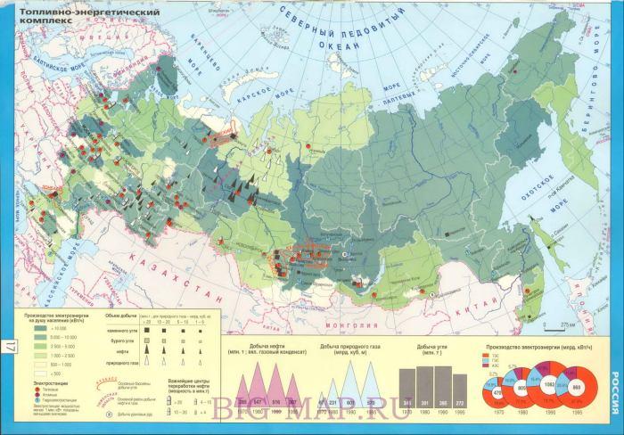 Карта топливно энергетического комплекса России.  Карта добычи нефти, угля. газа.  Выработка электроэнергии на дущу...